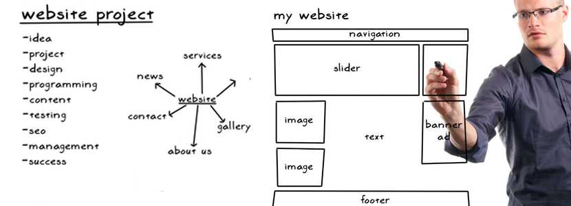 weboldal tanácsadás